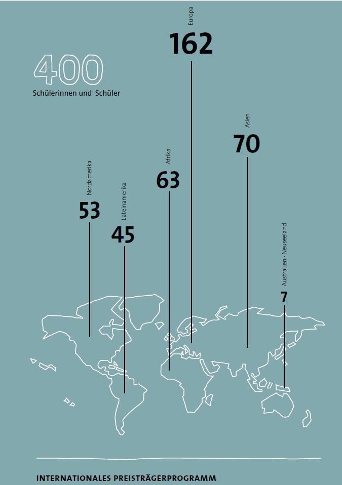 Statistik_Jahresbericht